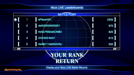 360-kingoffightersxii_leaderboards